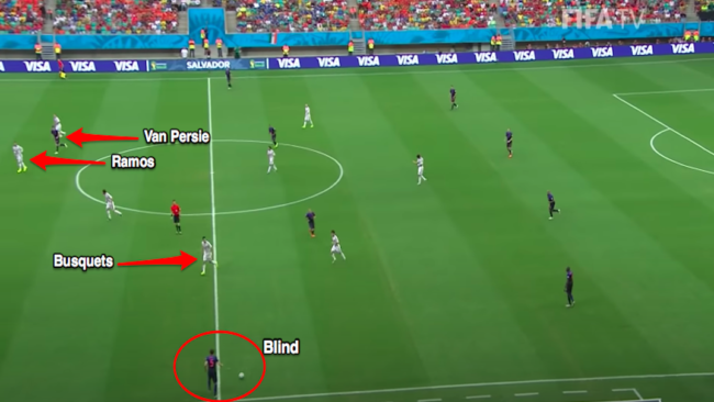 Anatomy of a Classic Goal: Van Persie's diving header vs. Spain