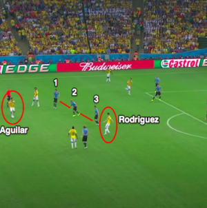 Anatomy of a Classic Goal: James Rodriguez and the perfect volley